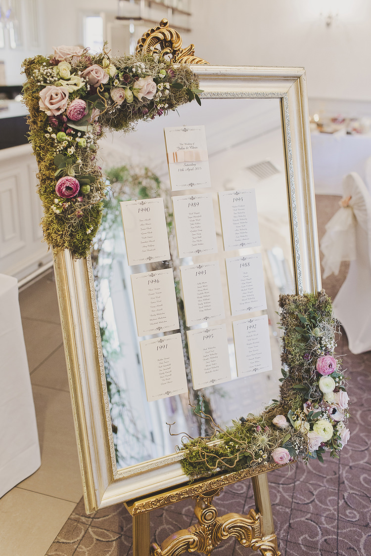 Seating Chart Ideas for Your Wedding Day