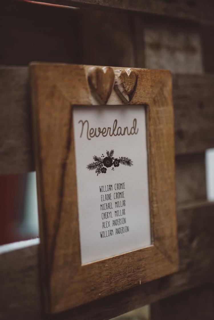 Peter Pan Table Name Whimsical Boho Woodland Wedding http://katmervynphotography.com/