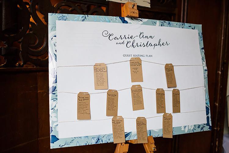Luggage Tag Seating Plan Table Chart Vintage Doctor Who Wedding http://www.linaandtom.com/