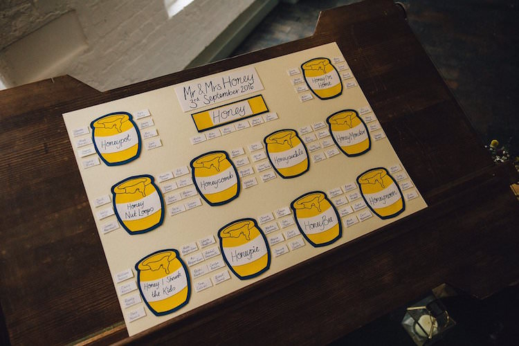Honey Seating Plan Table Chart Bee Sweet Quirky Yellow Antique Wedding https://www.redonblonde.com/