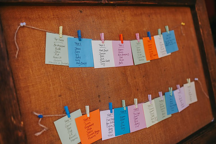 Seating Plan Table Chart Hessian Family Friendly Summer Tipi Outdoor Wedding http://www.brookrosephotography.co.uk/
