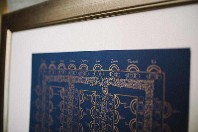Table Plan Seating Chart Metallic Blue Frame Scenic Outdoor Loch Lomond Wedding http://www.lisadevinephotography.co.uk/