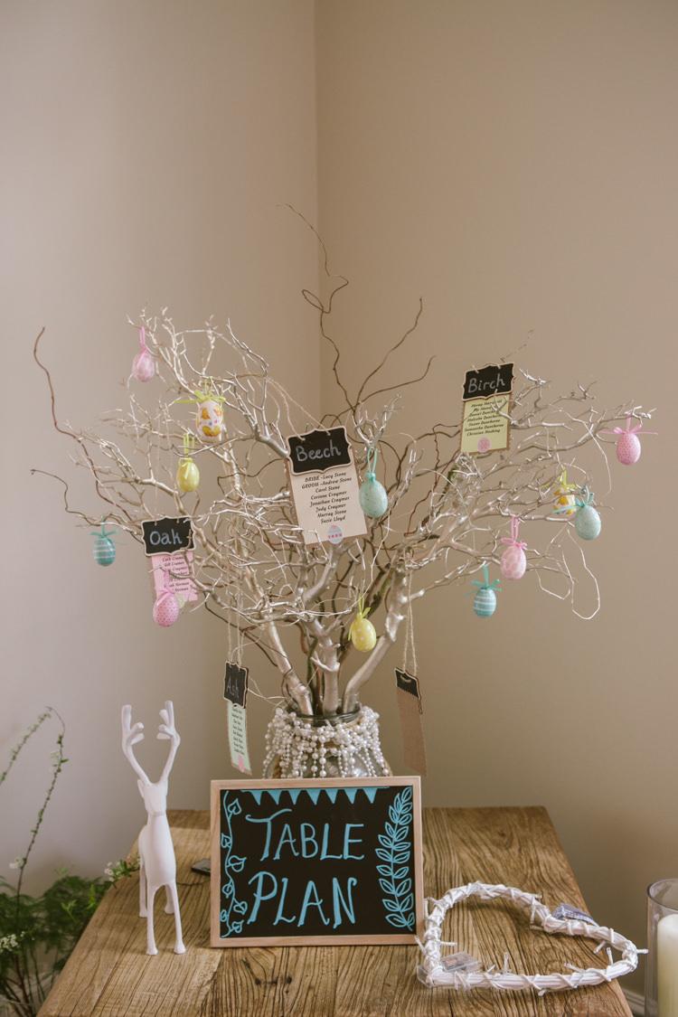 Table Plan Seating Chart Tree Egg Easter Spring Woodland Wedding http://emmastonerweddings.com/