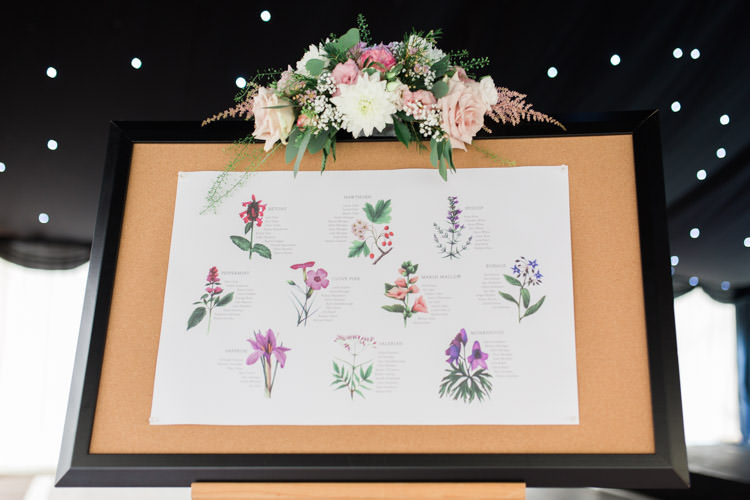 Botanical Floral Seating Plan Table Chart Simple Natural Honest Marquee Wedding https://www.gemmagiorgio.com/