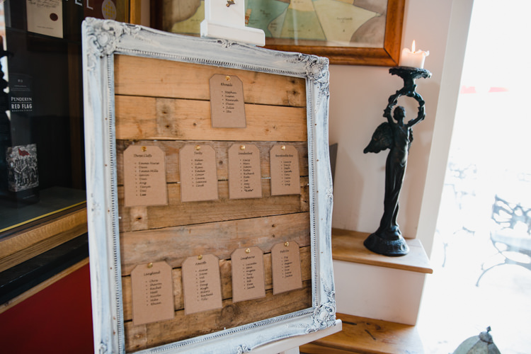 Table Plan Seating Chart Luggage Tag Vintage Frame Pallet Wood Relaxed Fun Beach DIY Wedding http://www.michellehuggleston.com/