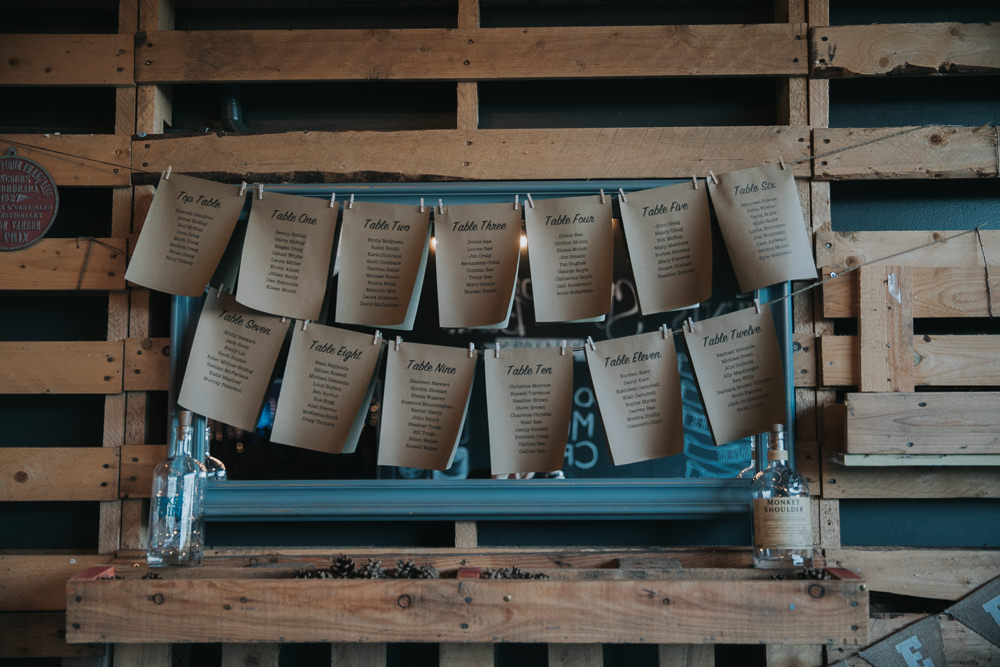 Table Plan Peg Twine Strawberry Barn Wedding Jen Owens Images
