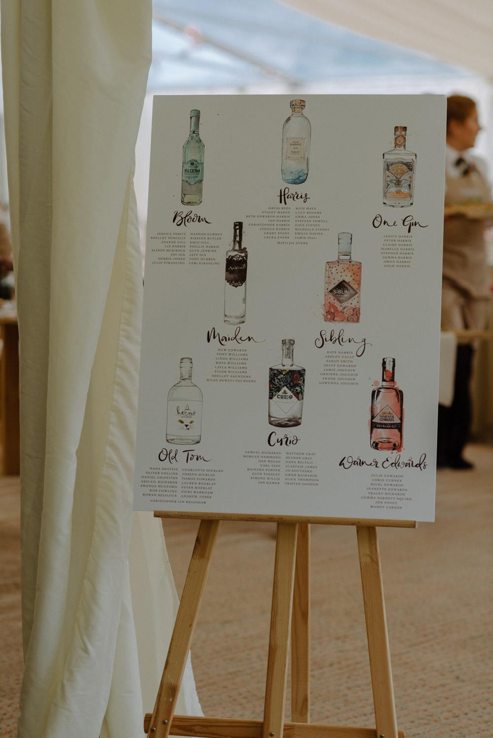 Gin Table Plan Illustrated Seating Chart Felin Newydd House Wedding Christopherian.co.uk