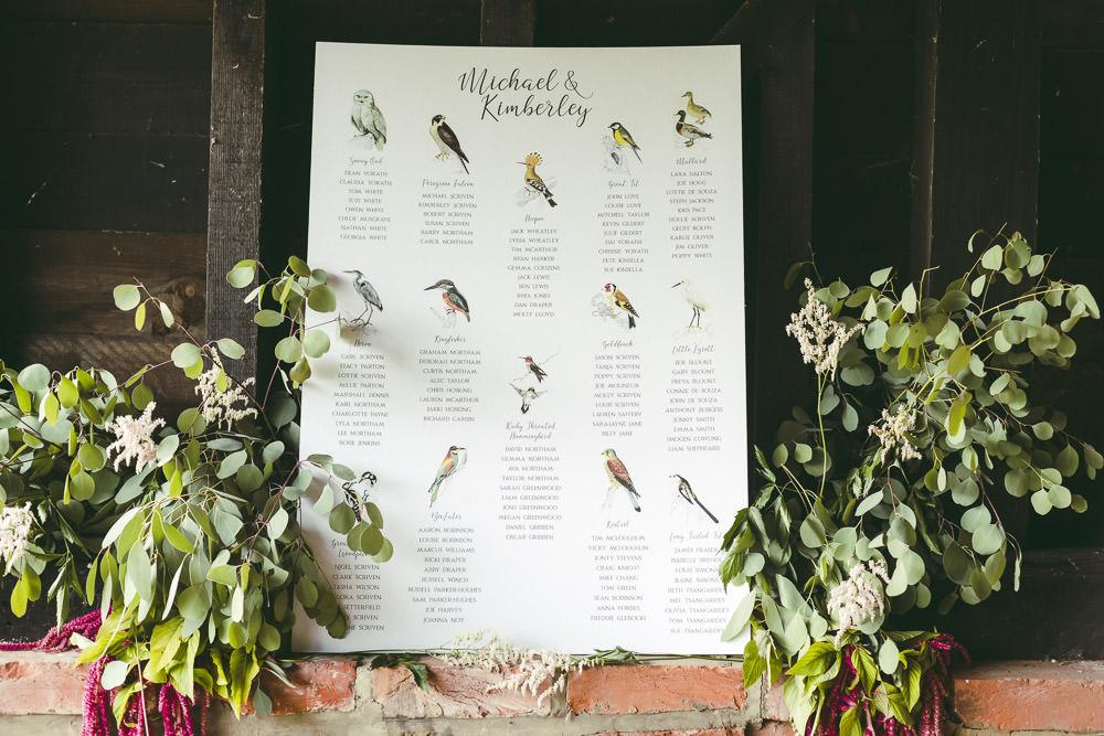 Table Plan Seating Chart Birds Kingshill Barn Wedding Sandra Reddin Photography