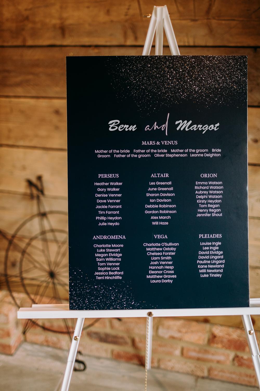 Table Plan Seating Chart Dark Blue Calligraphy Gold Celestial Wedding Ideas Christine Thirdwheeling