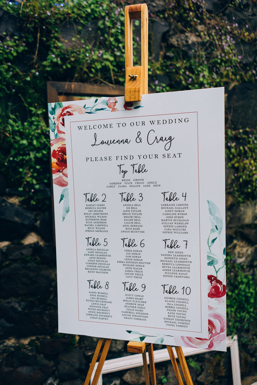 Floral Table Plan Seating Chart Tullibole Castle Wedding Casey Avenue Photography
