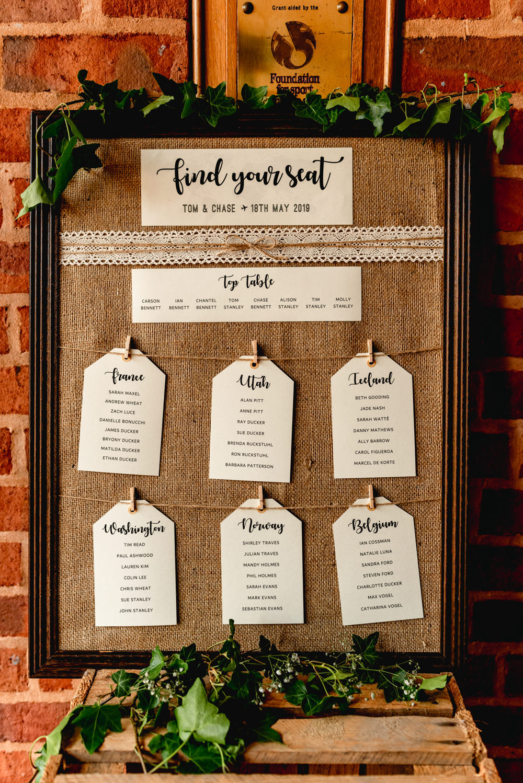 Table Plan Seating Chart Hessian Burlap Avoncroft Museum Wedding Lisa Carpenter Photography