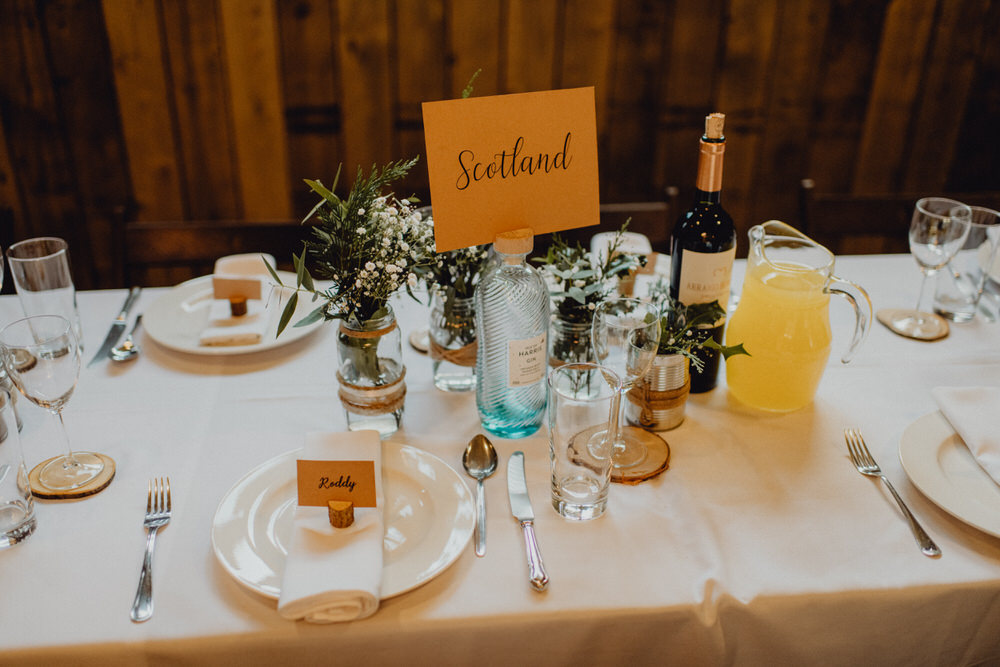 Place Table Name Comrie Croft Wedding Neil Thomas Douglas