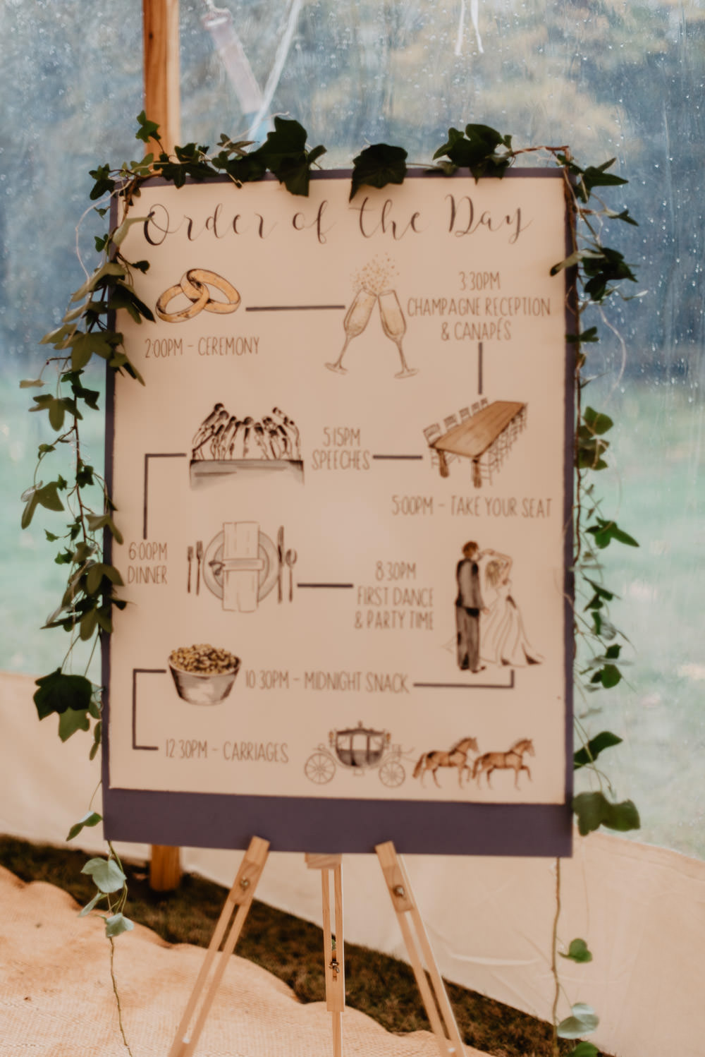 Sign Signs Signage Order of the Day Family Farm Wedding Janine Kirkwood Photography