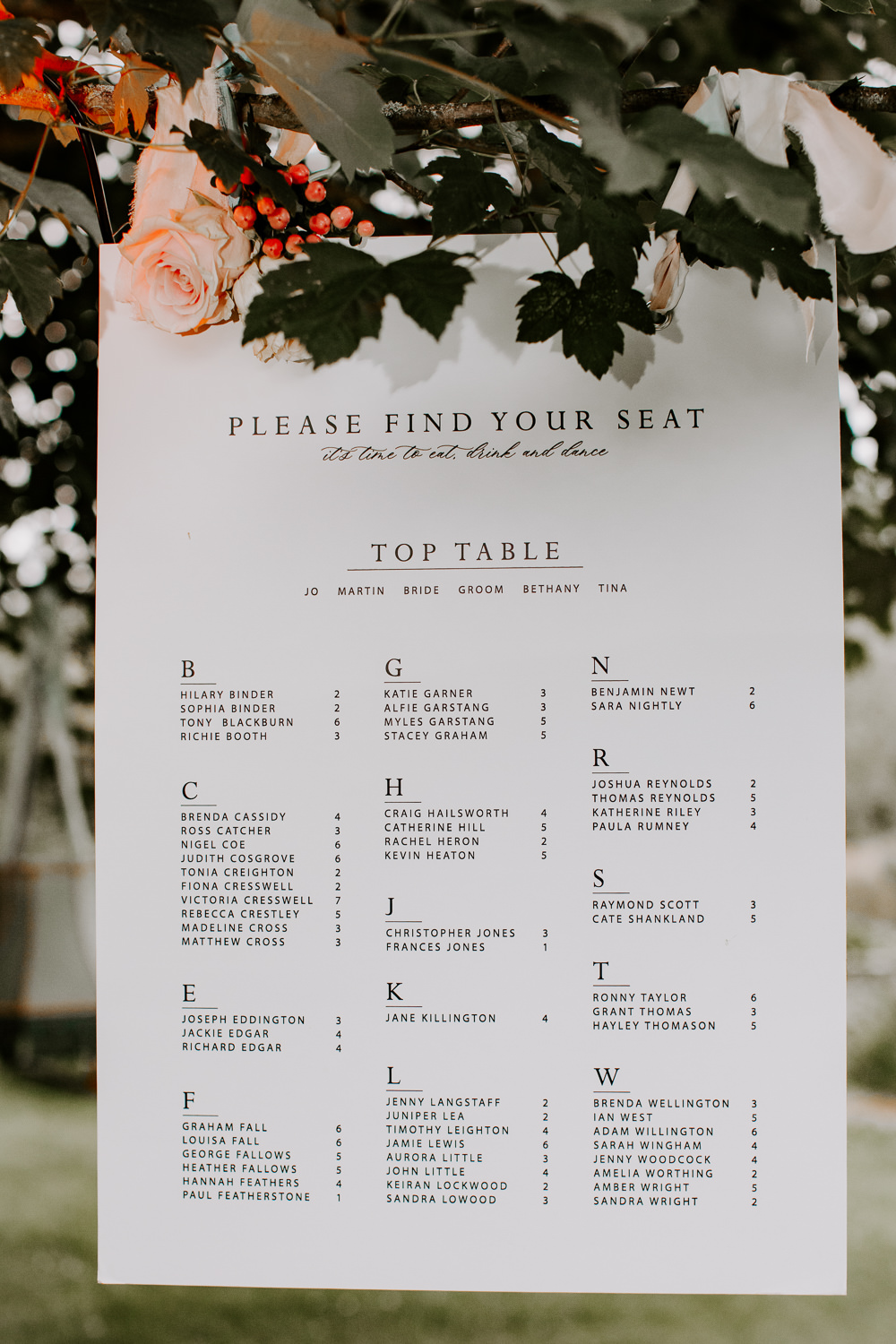 Table Plan Seating Chart Whimsical Wedding Ideas Charlotte Lucy Photography